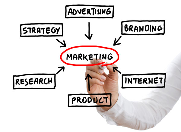How To Create A Marketing Plan & Stick To It -