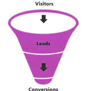 Conversion Optimization Vancouver - Convert Visitors, Traffic Optimization and Analytics Audit